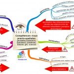 Quelles adaptations scolaires pour les enfants dyspraxiques?